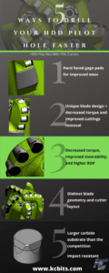 Five ways to drill hdd pilot hole infographic